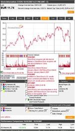 Stora Enso stock