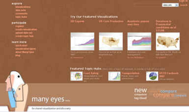 manyeyes1 Business Visualization – No, not Powerpoints