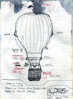 hot air balloon launch sketch 147x200 Pricking the Balloon of Corporate Hot Air