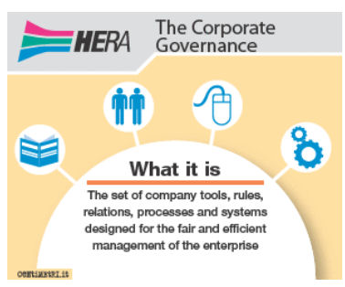 cgwhatis Corporate Governance Issues in 2009