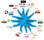 social-media-starfish