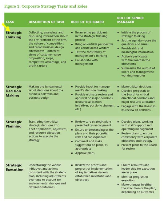 main strategies for control in an organisation illustrating the main 21 chapter 2 operations, strategy and operations strategy introduction an organization's operations function is concerned with getting things done producing goods and/or services for.