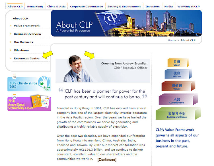 clpabout CLP Group: explaining financial statements