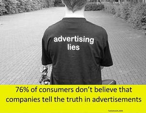 Advertising Lies