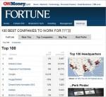 Fortune 100 2