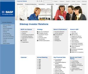 BASF IR sitemap