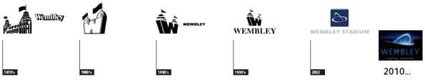 wembley_logo_history