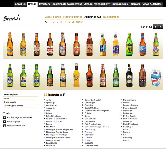sab miller The uk high court on tuesday backed sabmiller's proposal to split the  shareholder vote on the brewer's £79bn takeover by anheuser-busch.