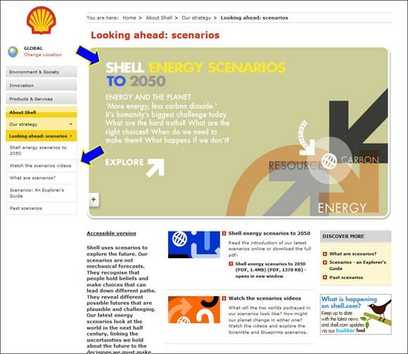 shell scenarios 1 Shells Scenarios and Risk Management