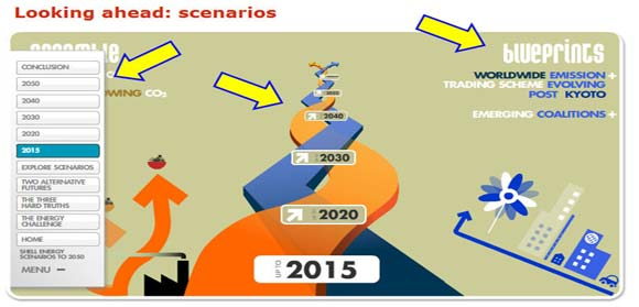 shell scenarios 2 Shells Scenarios and Risk Management