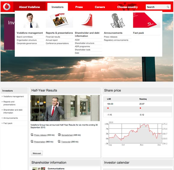vodafone investor What Makes for Effective Investor Relations Sites?  Part 32: Governance