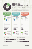 social-checkins-infographic