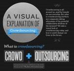 Crowdsourcing-Infographic-toponly