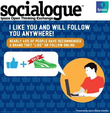 socialogue ipsos