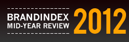 brandindex 2012 mid year review