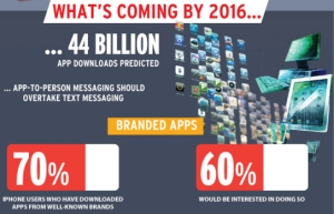 age of apps infographic thumbnail