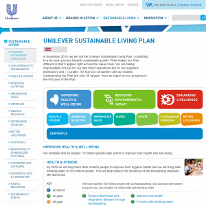 Unliver Sustainable Living Plan 300x300 7 Sections for a CSR Website | Part 2 of 2