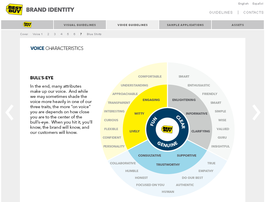 best buy brand guidelines voice 10 Ways Best Buy is a Brand to Benchmark for Brand Identity Guidelines