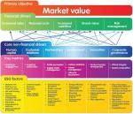large framework