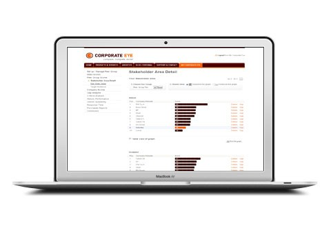 Online benchmark tool