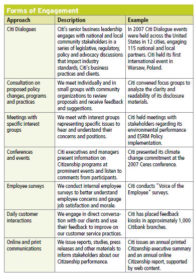 Citi Stakeholder Engagement