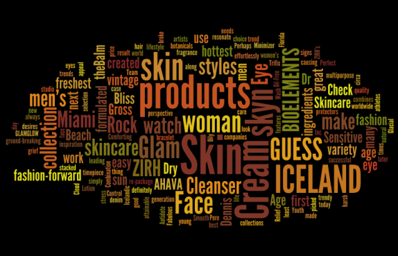 zappos word cloud