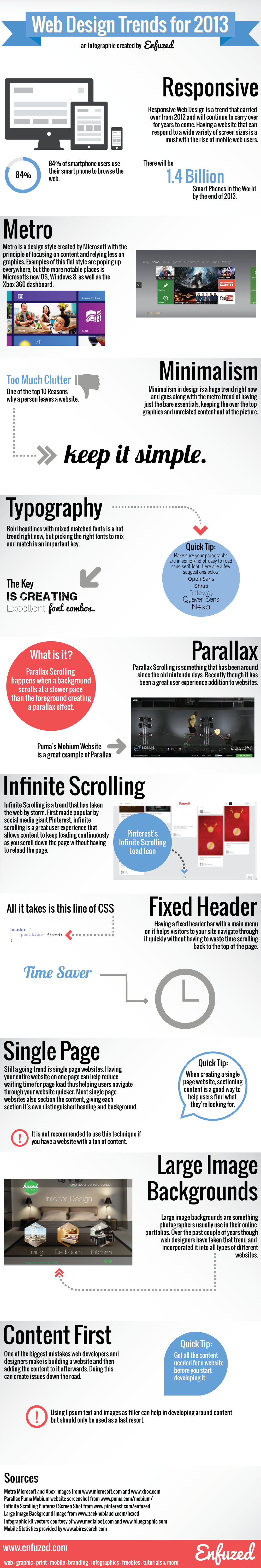 2013-Web-Design-Trends-Infographic
