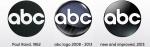 ABC Logo Rebranding