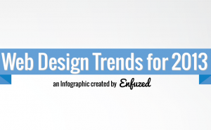 web design trends 2013