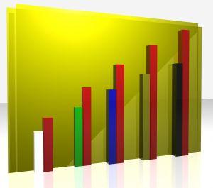 marketing trends graph
