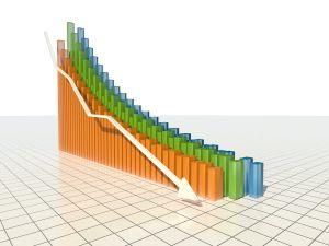 bar graph line graph decline