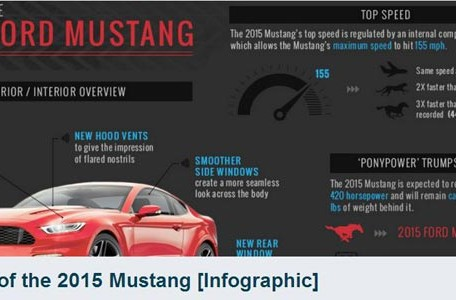 mustang-infographic