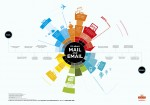 royal mail marketreach mail and email infographic