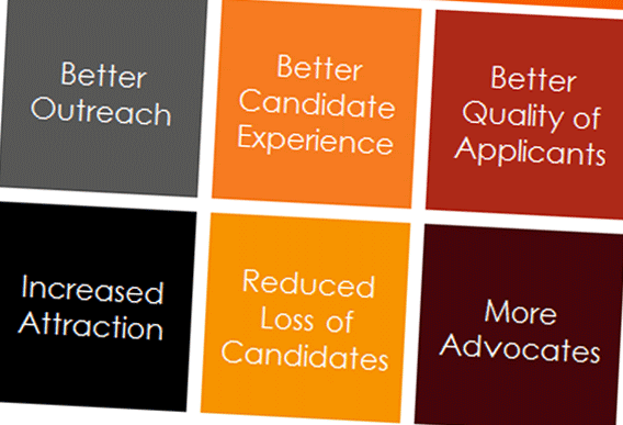 Transforming digital recruitment