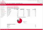 Prudential shareholder base
