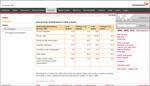 Stora Enso shareholder base