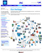 Proctor and Gamble product history