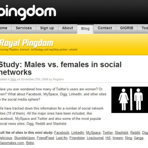 Social Networking:  What About the Men?