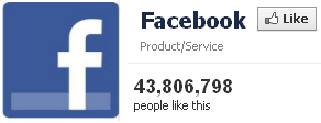 Top 50 Branded Facebook Fan Pages for May 2011
