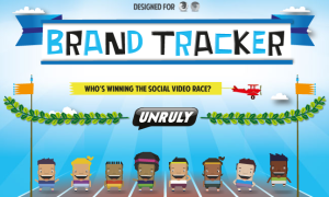 Olympic Brand Sponsor Tracker Ranks Brands in a Virtual Foot Race