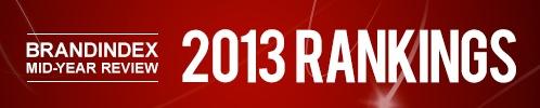Mid-2013 Global Brand Rankings Revealed