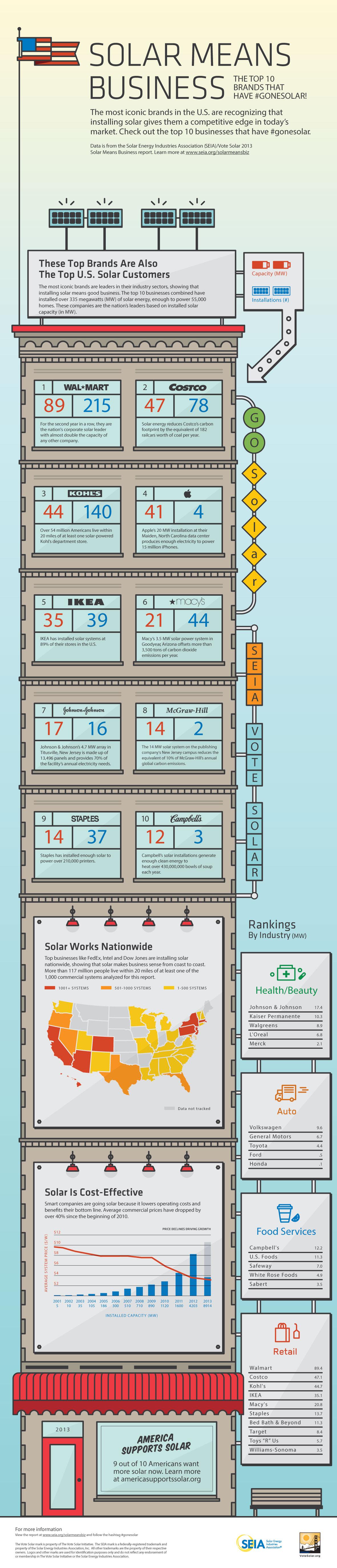 Solar_2013_Infographic_0