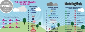 happy-brands-2014-infographic