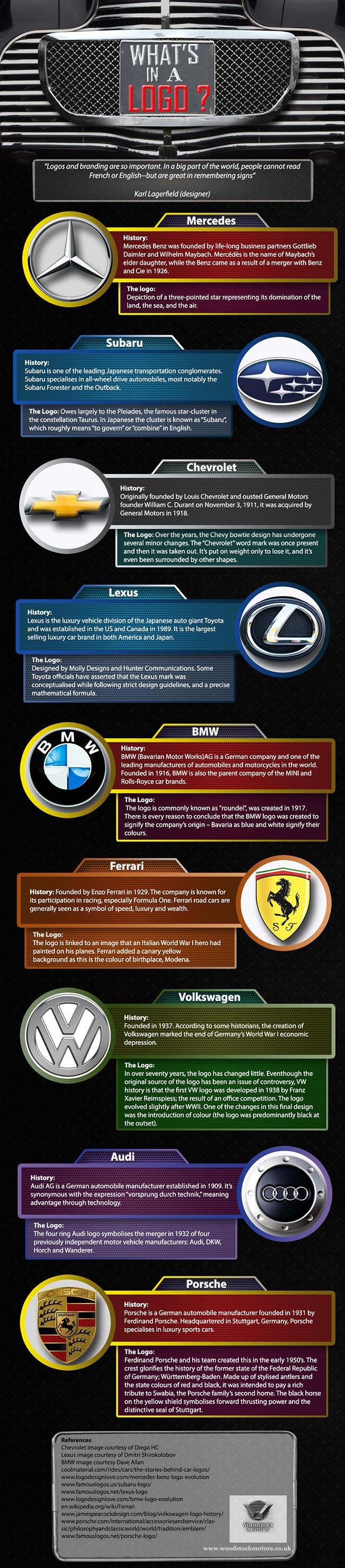 car logos infographic